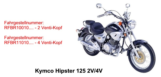 Hipster 125