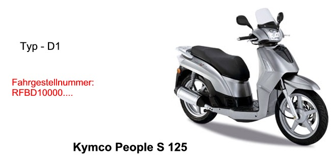 People S 125