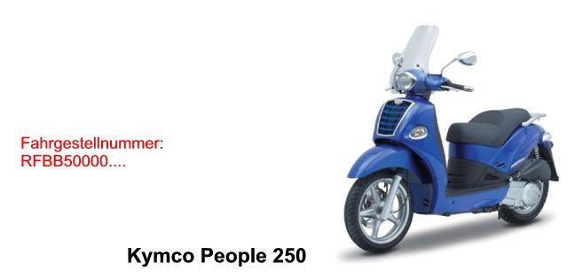 People 250